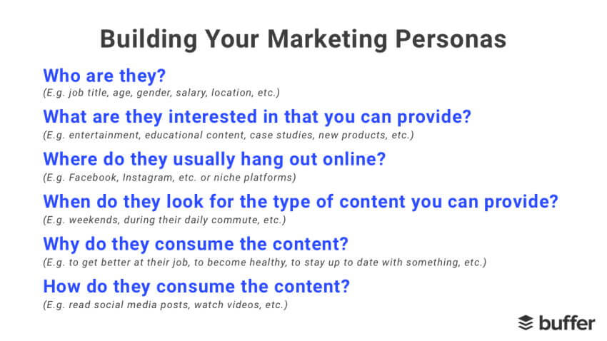 creating a marketing personas questions Buffer